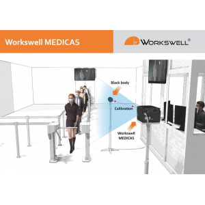 Workswell Medicas – Inimeste termopild...
