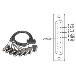 Ühenduskaabel DB25 8 porti