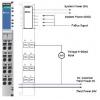 Analoogsisendi moodul 8 analoogset sisendit, 4 to 20 mA, 12 bits