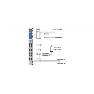 Analoogväljundi moodul 4 analoogset väljundit, 0 kuni 10 V, 12 bits