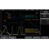 WaveGen 20MHz Function/Arbitrary Waveform Generator