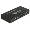 KVM switch: 2 porti, HDMI, USB, kaablitega,