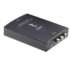 Konverter HDMI - CVBS/S-Video ja Stereo Audio