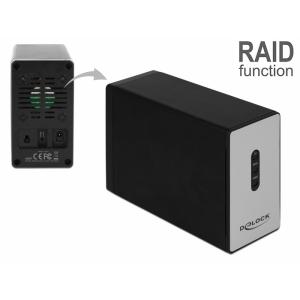 Kõvakettakarp 2 x 2.5″ SATA HDD/SSD, USB 3.1-C sisend, Raidiga