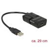 USB isolaator, USB 2.0 A (M) - USB 2.0 A (F), 5kV isolatsiooniga