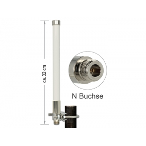 Ringantenn: 3 dBi LoRa 868MHz, välitingimustele, kinnitus komplektis, N