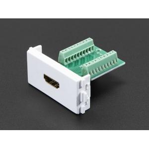 HDMI pesa paneelile, kruviklemmidega