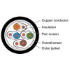 Keerdpaarkaabel Cat7 S/FTP ühekiuline välitingimustele AWG23 PE 500m/rull must