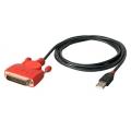 USB konverterid